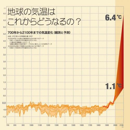chart02_02_img01[1]
